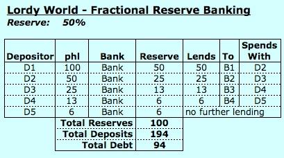 fractionalreservebanking2